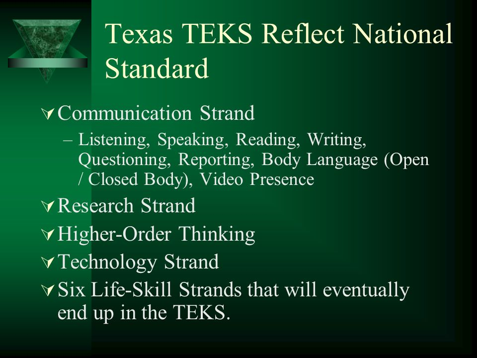Texas TEKS Reflect National Standard Communication Strand –Listening, Speaking, Reading, Writing, Questioning, Reporting, Body Language (Open / Closed Body), Video Presence Research Strand Higher-Order Thinking Technology Strand Six Life-Skill Strands that will eventually end up in the TEKS.