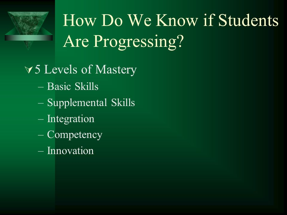 How Do We Know if Students Are Progressing.