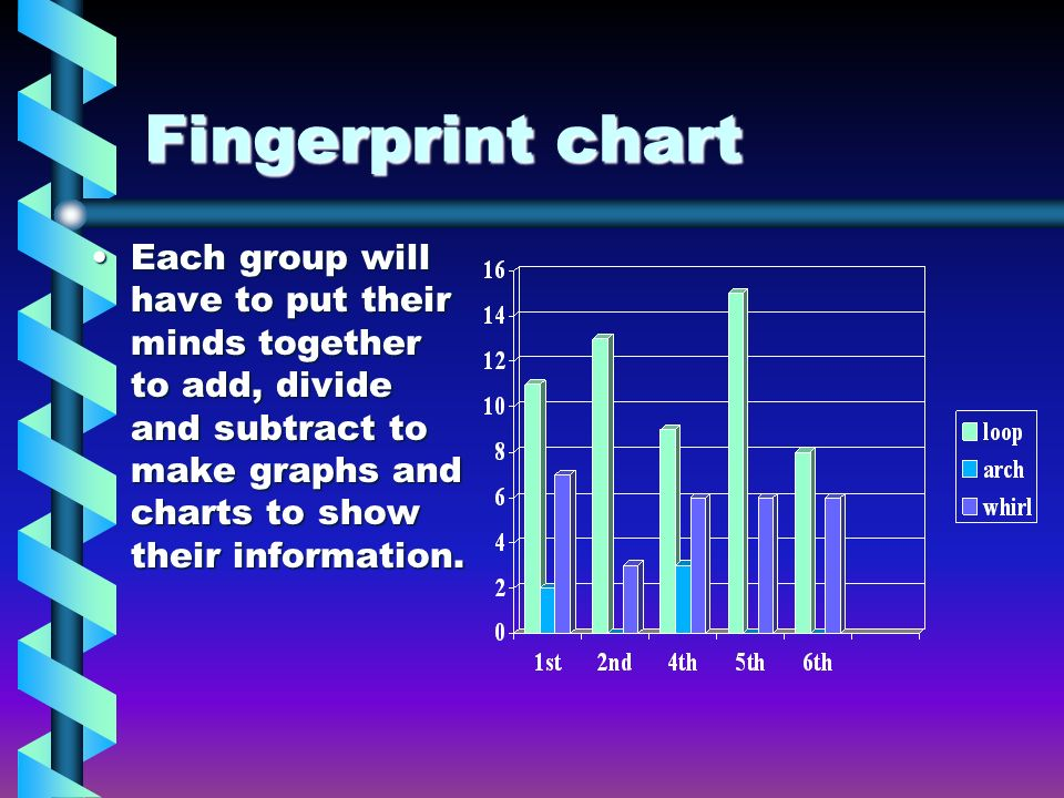 Who done it class project For our class project we will:For our class project we will: Compare fingerprints on graphsCompare fingerprints on graphs Li