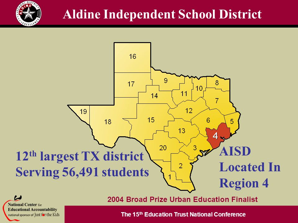 The 15 th Education Trust National Conference 2004 Broad Prize Urban Education Finalist Aldine Independent School District 12 th largest TX district Serving 56,491 students AISD Located In Region 4