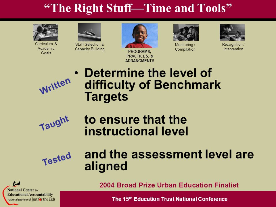 The 15 th Education Trust National Conference PROGRAMS, PRACTICES, & ARRANGMENTS Staff Selection & Capacity Building Curriculum & Academic Goals Monitoring / Compilation Recognition / Intervention 2004 Broad Prize Urban Education Finalist The Right StuffTime and Tools Determine the level of difficulty of Benchmark Targets to ensure that the instructional level and the assessment level are aligned Written Taught Tested