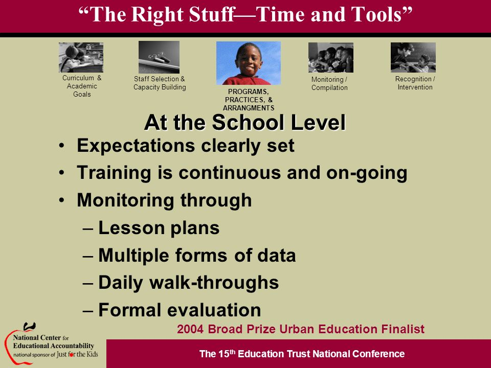 The 15 th Education Trust National Conference PROGRAMS, PRACTICES, & ARRANGMENTS Staff Selection & Capacity Building Curriculum & Academic Goals Monitoring / Compilation Recognition / Intervention 2004 Broad Prize Urban Education Finalist The Right StuffTime and Tools Expectations clearly set Training is continuous and on-going Monitoring through –Lesson plans –Multiple forms of data –Daily walk-throughs –Formal evaluation At the School Level