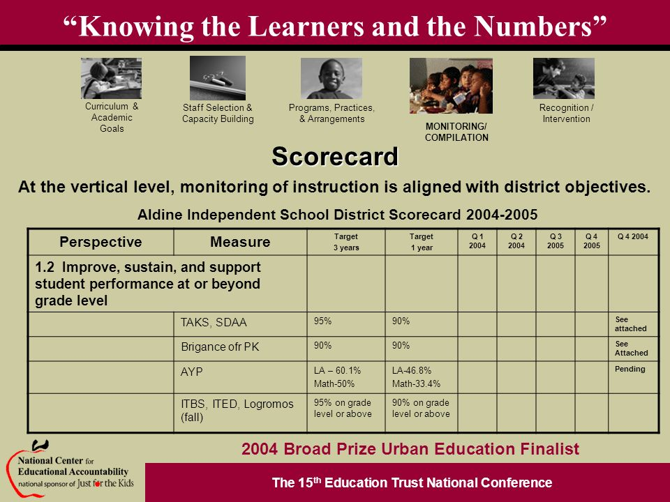 The 15 th Education Trust National Conference Programs, Practices, & Arrangements Staff Selection & Capacity Building Curriculum & Academic Goals MONITORING/ COMPILATION Recognition / Intervention 2004 Broad Prize Urban Education Finalist Knowing the Learners and the NumbersScorecard At the vertical level, monitoring of instruction is aligned with district objectives.