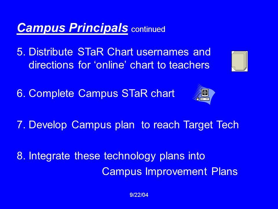9/22/04 Campus Principals continued 5.