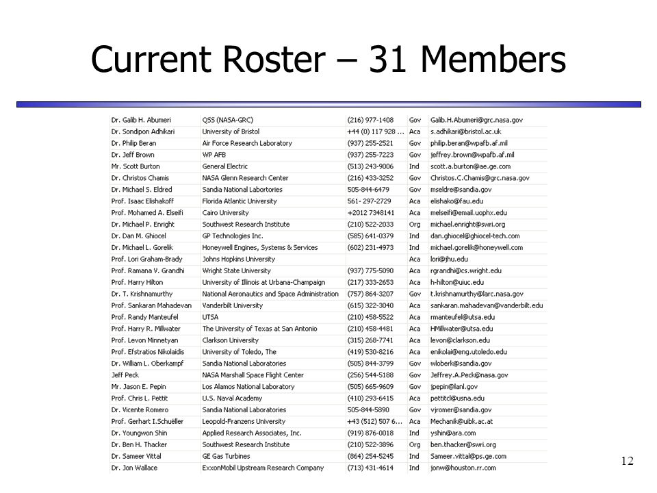 12 Current Roster – 31 Members