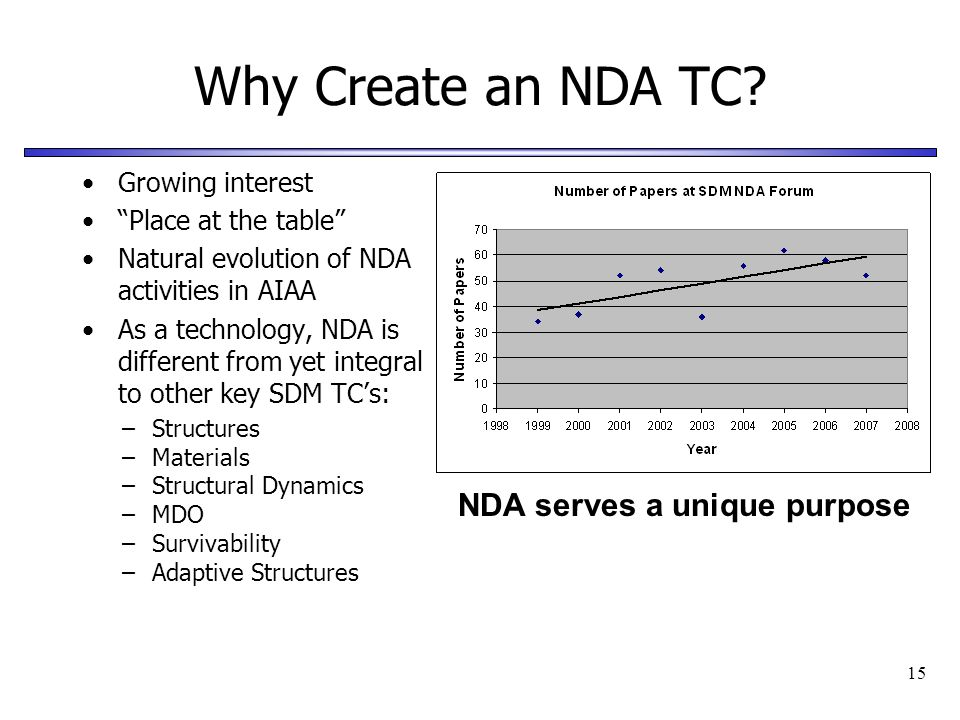 15 Why Create an NDA TC? Growing interest Place at the table Natural evolution of NDA activities in AIAA As a technology, NDA is different from yet in