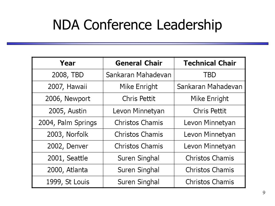9 NDA Conference Leadership YearGeneral ChairTechnical Chair 2008, TBDSankaran MahadevanTBD 2007, HawaiiMike EnrightSankaran Mahadevan 2006, NewportCh
