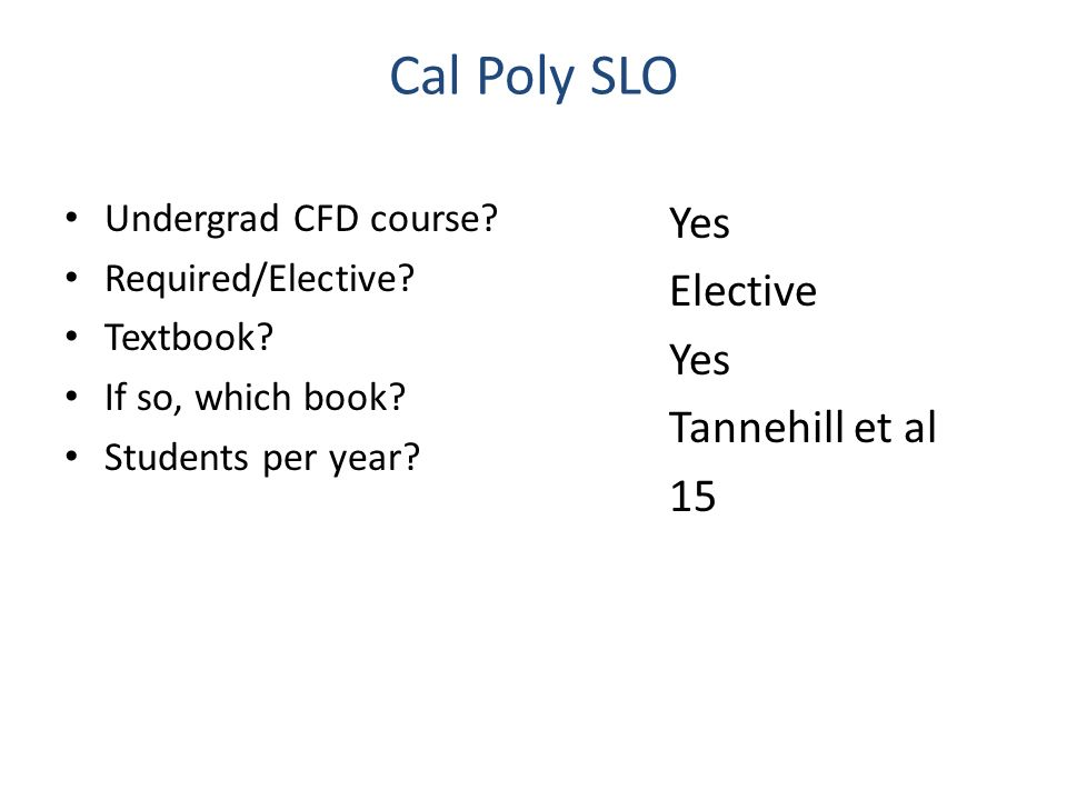Cal Poly SLO Undergrad CFD course.Required/Elective.