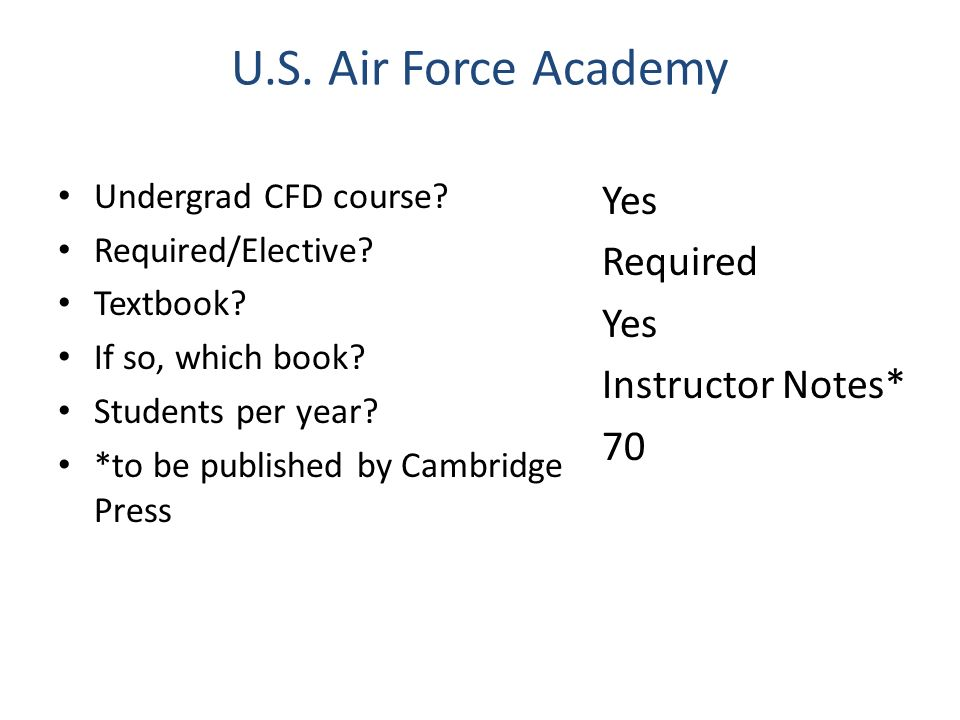 U.S. Air Force Academy Undergrad CFD course. Required/Elective.