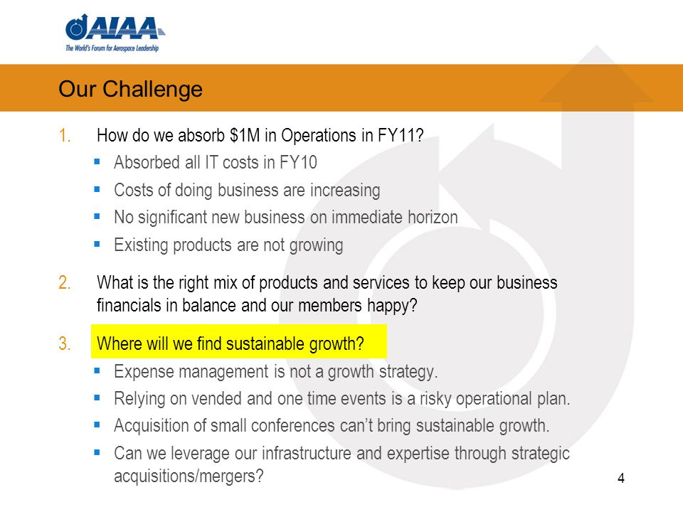 Our Challenge 1.How do we absorb $1M in Operations in FY11.