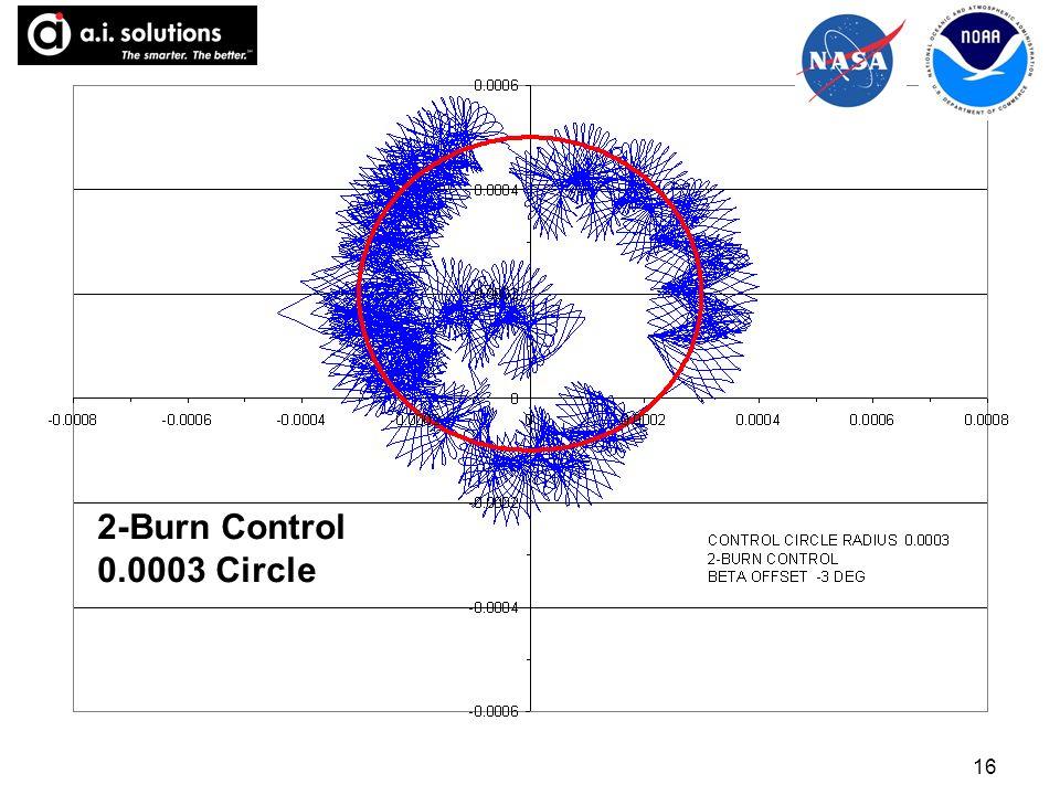 16 2-Burn Control 0.0003 Circle