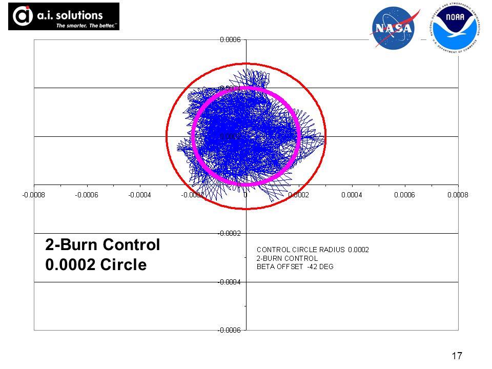17 2-Burn Control 0.0002 Circle