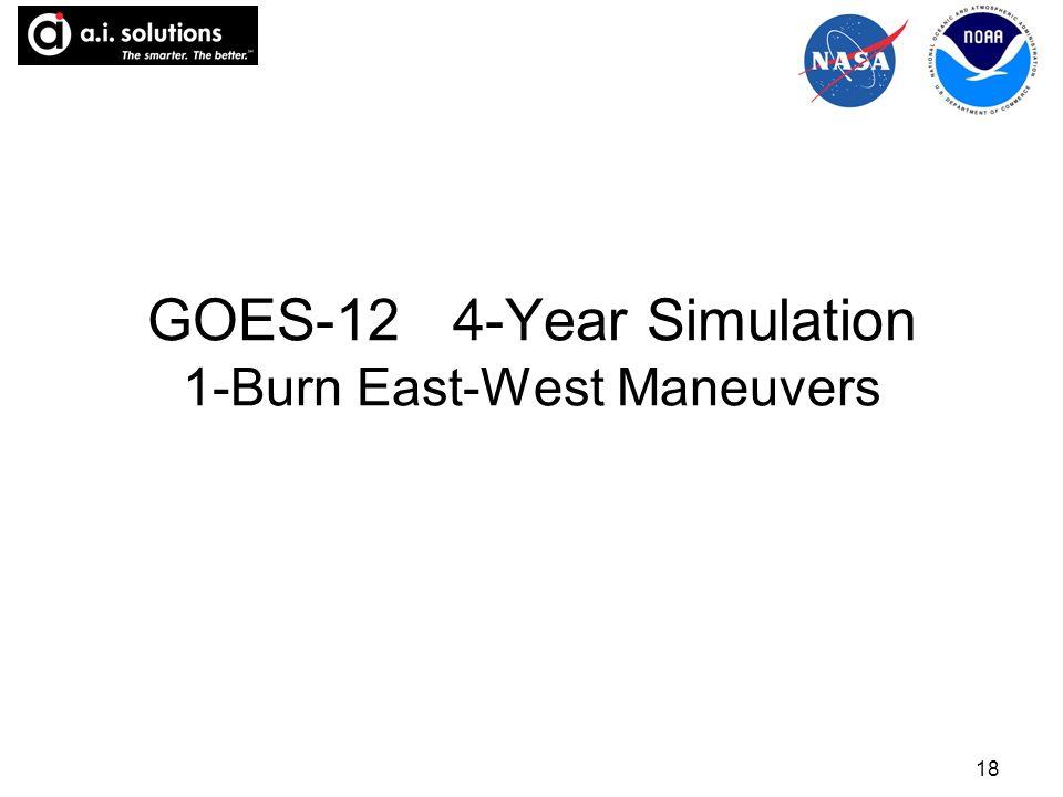 18 GOES-12 4-Year Simulation 1-Burn East-West Maneuvers