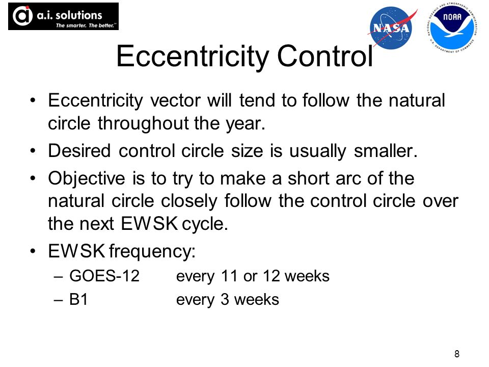 8 Eccentricity Control Eccentricity vector will tend to follow the natural circle throughout the year.