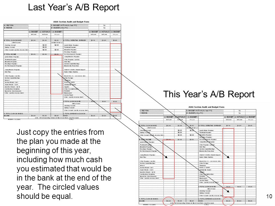 10 Last Years A/B Report This Years A/B Report Just copy the entries from the plan you made at the beginning of this year, including how much cash you