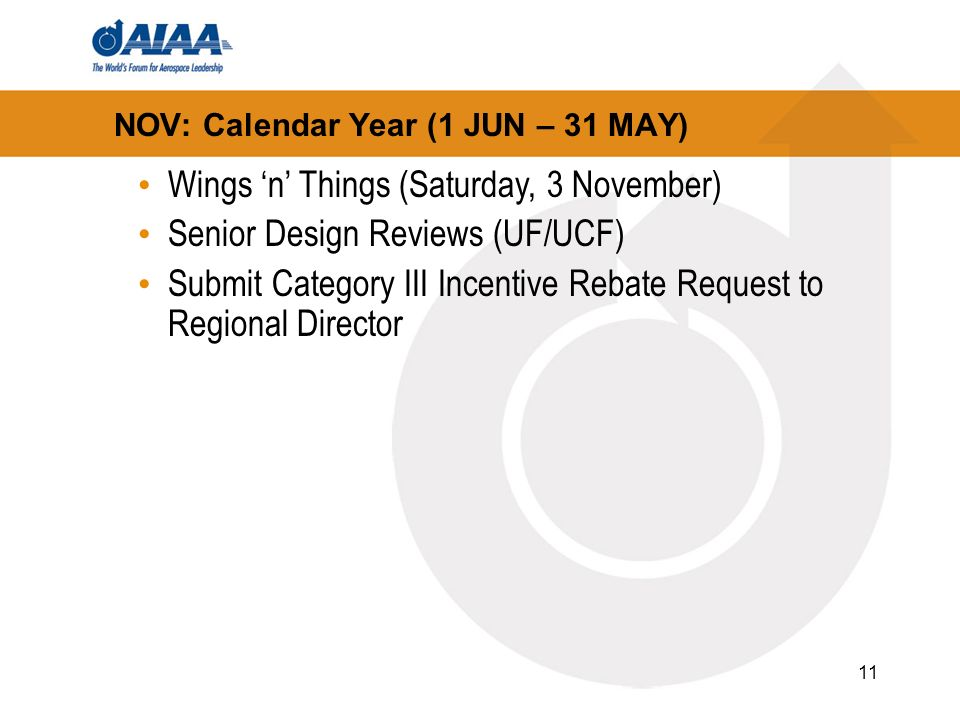 11 NOV: Calendar Year (1 JUN – 31 MAY) Wings n Things (Saturday, 3 November) Senior Design Reviews (UF/UCF) Submit Category III Incentive Rebate Request to Regional Director
