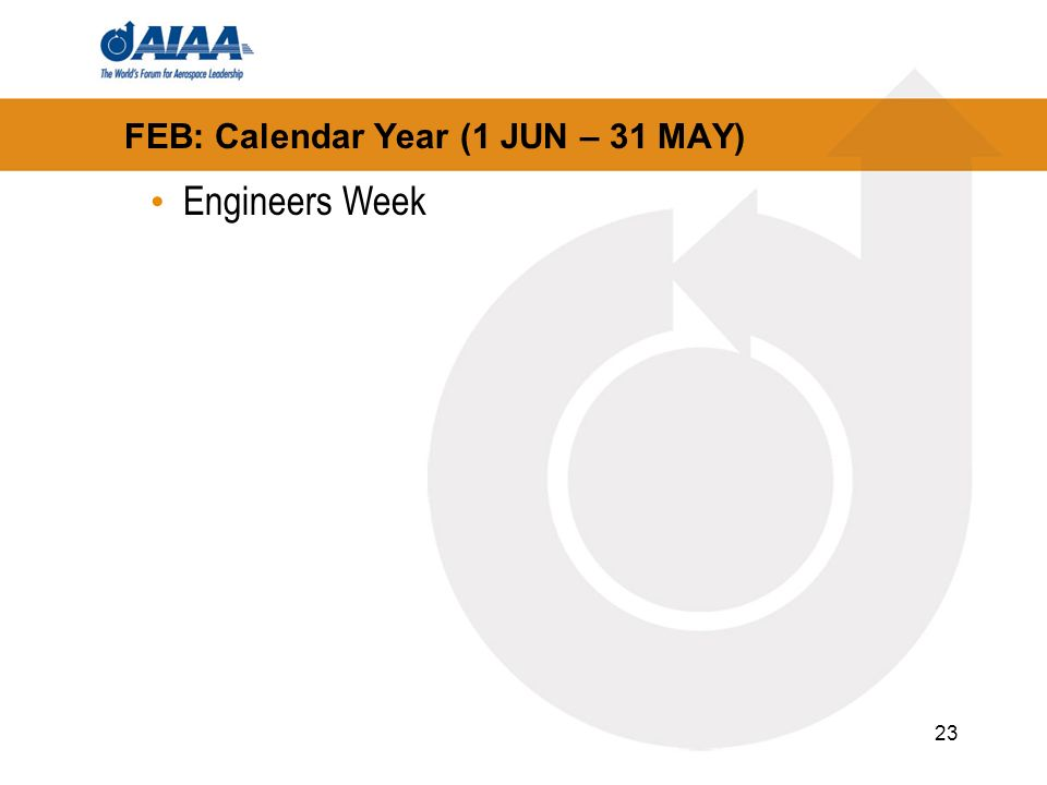 23 FEB: Calendar Year (1 JUN – 31 MAY) Engineers Week