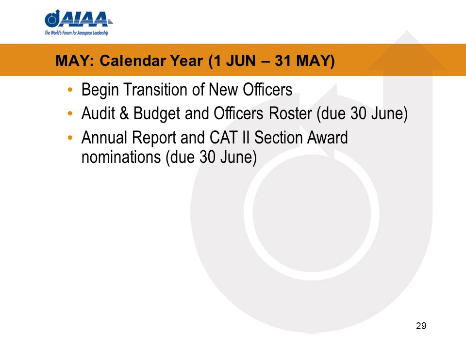 29 MAY: Calendar Year (1 JUN – 31 MAY) Begin Transition of New Officers Audit & Budget and Officers Roster (due 30 June) Annual Report and CAT II Section Award nominations (due 30 June)