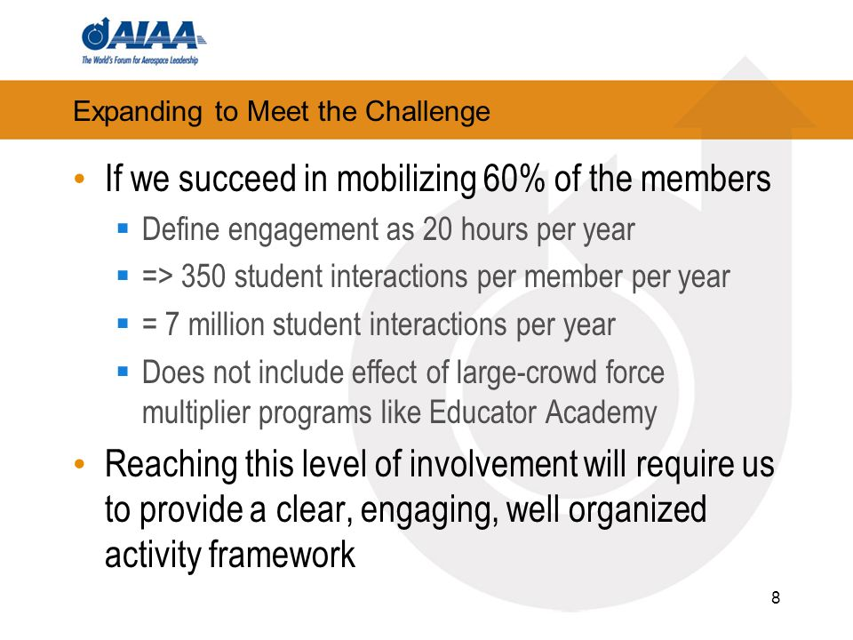 Expanding to Meet the Challenge If we succeed in mobilizing 60% of the members Define engagement as 20 hours per year => 350 student interactions per member per year = 7 million student interactions per year Does not include effect of large-crowd force multiplier programs like Educator Academy Reaching this level of involvement will require us to provide a clear, engaging, well organized activity framework 8