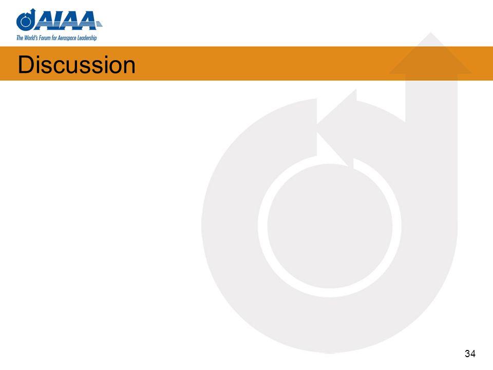 Discussion 34