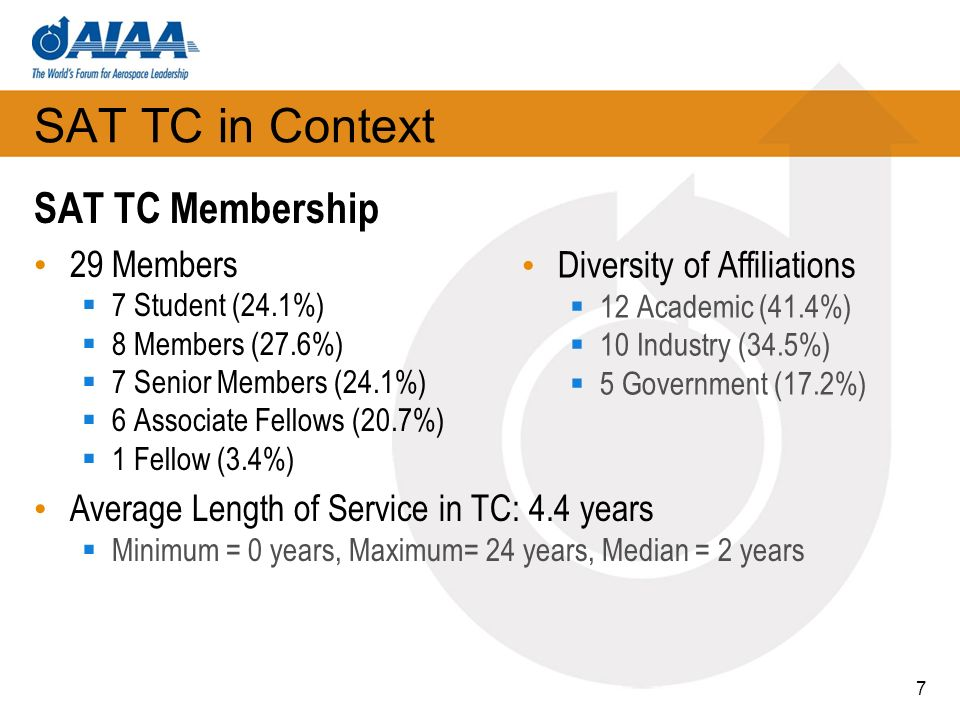 SAT TC in Context SAT TC Membership 29 Members 7 Student (24.1%) 8 Members (27.6%) 7 Senior Members (24.1%) 6 Associate Fellows (20.7%) 1 Fellow (3.4%) Average Length of Service in TC: 4.4 years Minimum = 0 years, Maximum= 24 years, Median = 2 years 7 Diversity of Affiliations 12 Academic (41.4%) 10 Industry (34.5%) 5 Government (17.2%)