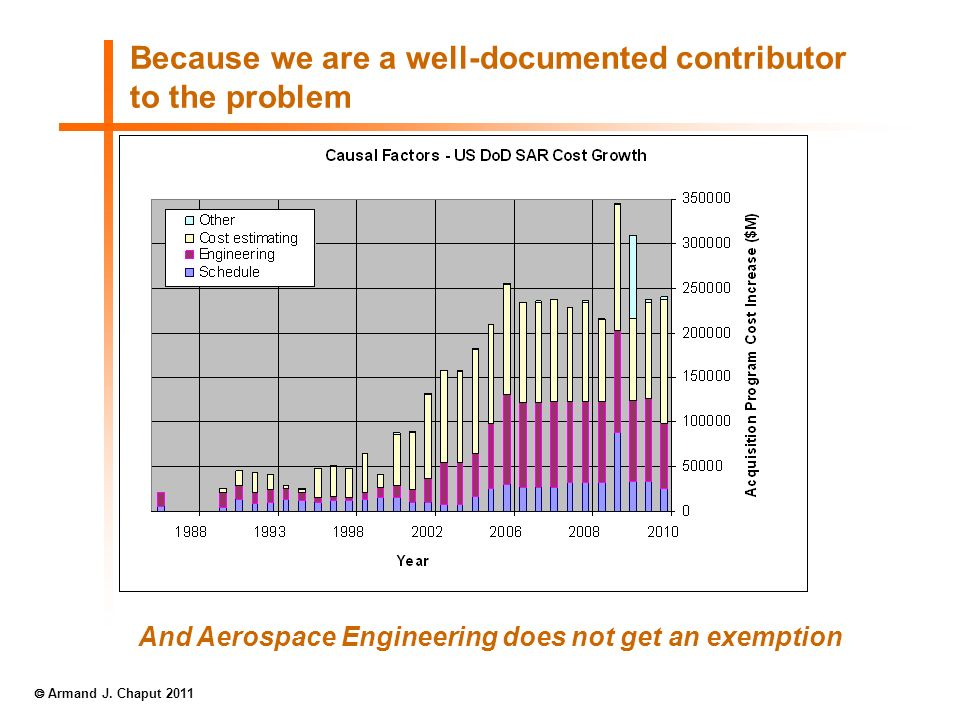 Because we are a well-documented contributor to the problem And Aerospace Engineering does not get an exemption Armand J. Chaput 2011