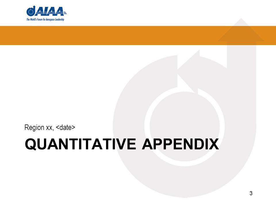 QUANTITATIVE APPENDIX Region xx, 3