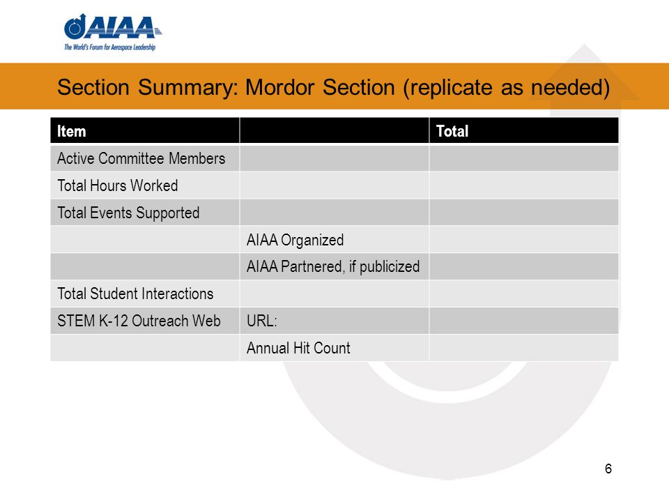 Section Summary: Mordor Section (replicate as needed) ItemTotal Active Committee Members Total Hours Worked Total Events Supported AIAA Organized AIAA Partnered, if publicized Total Student Interactions STEM K-12 Outreach WebURL: Annual Hit Count 6