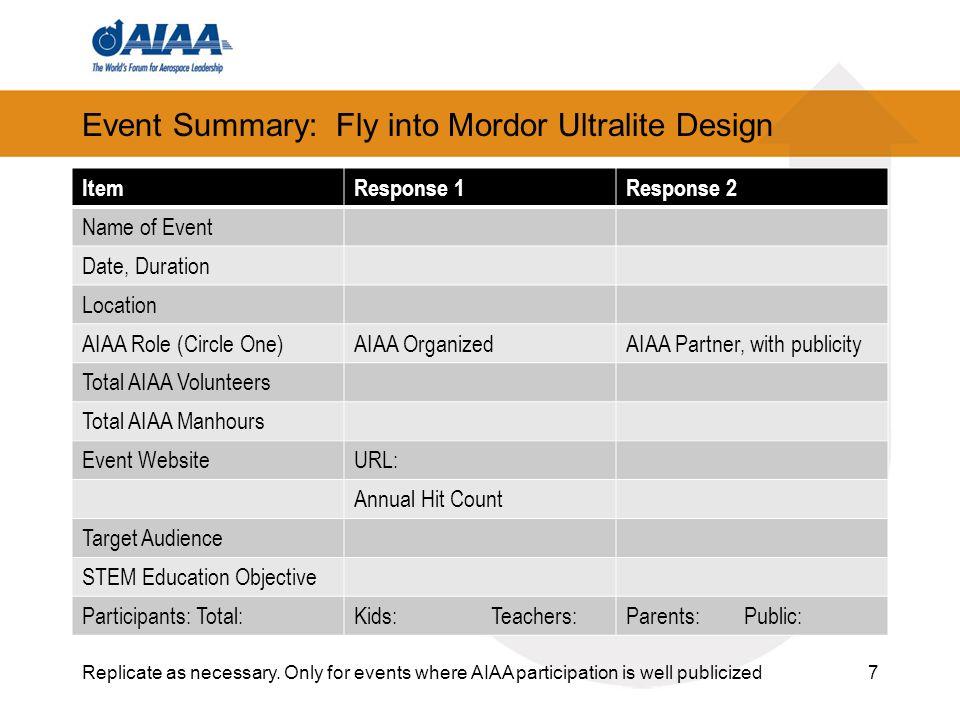 Event Summary: Fly into Mordor Ultralite Design ItemResponse 1Response 2 Name of Event Date, Duration Location AIAA Role (Circle One)AIAA OrganizedAIAA Partner, with publicity Total AIAA Volunteers Total AIAA Manhours Event WebsiteURL: Annual Hit Count Target Audience STEM Education Objective Participants: Total:Kids: Teachers:Parents: Public: 7Replicate as necessary.