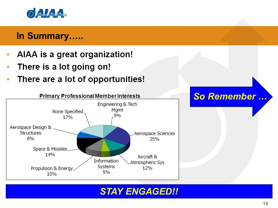In Summary….. AIAA is a great organization. There is a lot going on.