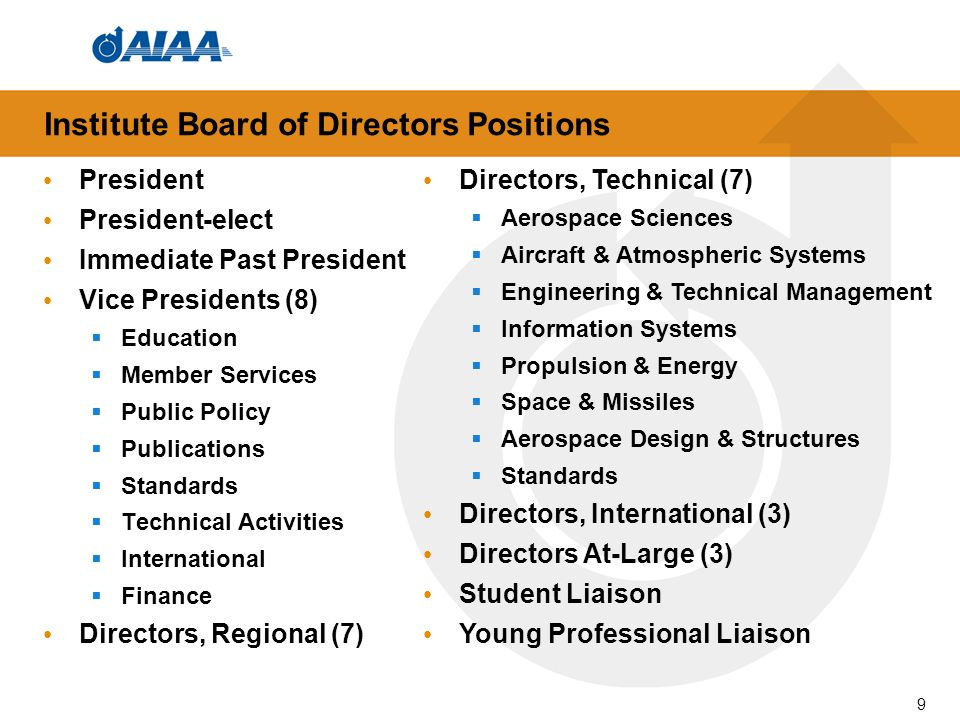 Institute Board of Directors Positions President President-elect Immediate Past President Vice Presidents (8) Education Member Services Public Policy Publications Standards Technical Activities International Finance Directors, Regional (7) Directors, Technical (7) Aerospace Sciences Aircraft & Atmospheric Systems Engineering & Technical Management Information Systems Propulsion & Energy Space & Missiles Aerospace Design & Structures Standards Directors, International (3) Directors At-Large (3) Student Liaison Young Professional Liaison 9