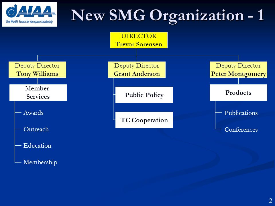 New SMG Organization - 1 DIRECTOR Trevor Sorensen Deputy Director Tony Williams Deputy Director Grant Anderson Deputy Director Peter Montgomery Member Services Public Policy TC Cooperation Products Awards Outreach Education Membership Publications Conferences 2