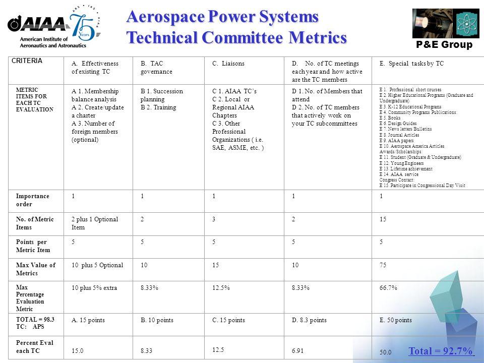 P&E Group CRITERIA A. Effectiveness of existing TC B.