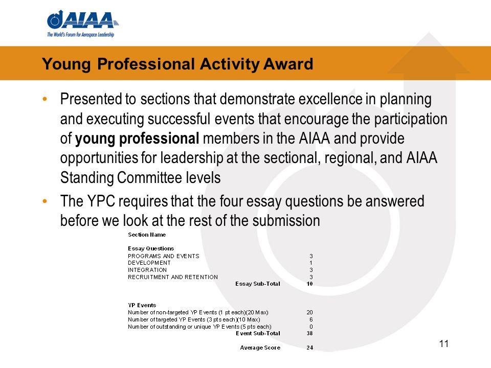11 Young Professional Activity Award Presented to sections that demonstrate excellence in planning and executing successful events that encourage the participation of young professional members in the AIAA and provide opportunities for leadership at the sectional, regional, and AIAA Standing Committee levels The YPC requires that the four essay questions be answered before we look at the rest of the submission