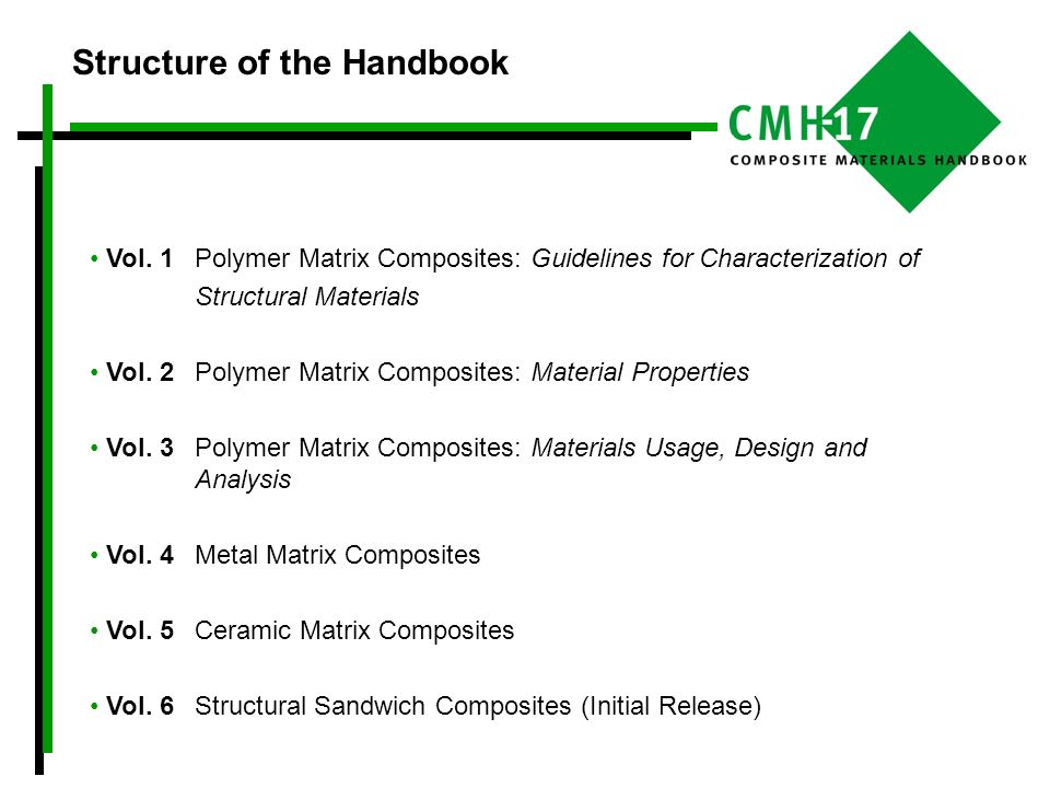 Structure of the Handbook Vol. 1Polymer Matrix Composites: Guidelines for Characterization of Structural Materials Vol. 2Polymer Matrix Composites: Ma