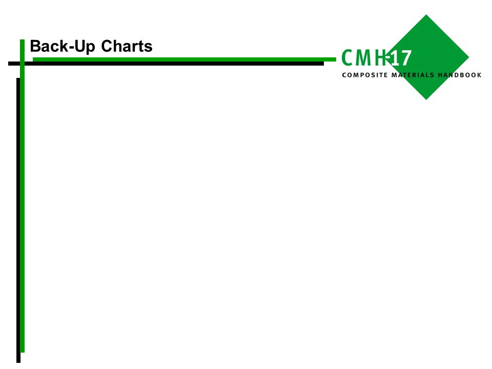 Back-Up Charts