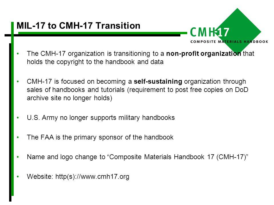 The CMH-17 Group Organization Secretariat Materials Sciences Corp Specialized Data Develop.