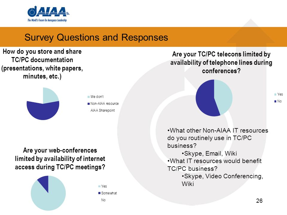 Survey Questions and Responses 26 What other Non-AIAA IT resources do you routinely use in TC/PC business.