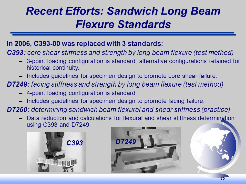 15 Recent Efforts: Sandwich Long Beam Flexure Standards In 2006, C393-00 was replaced with 3 standards: C393: core shear stiffness and strength by lon