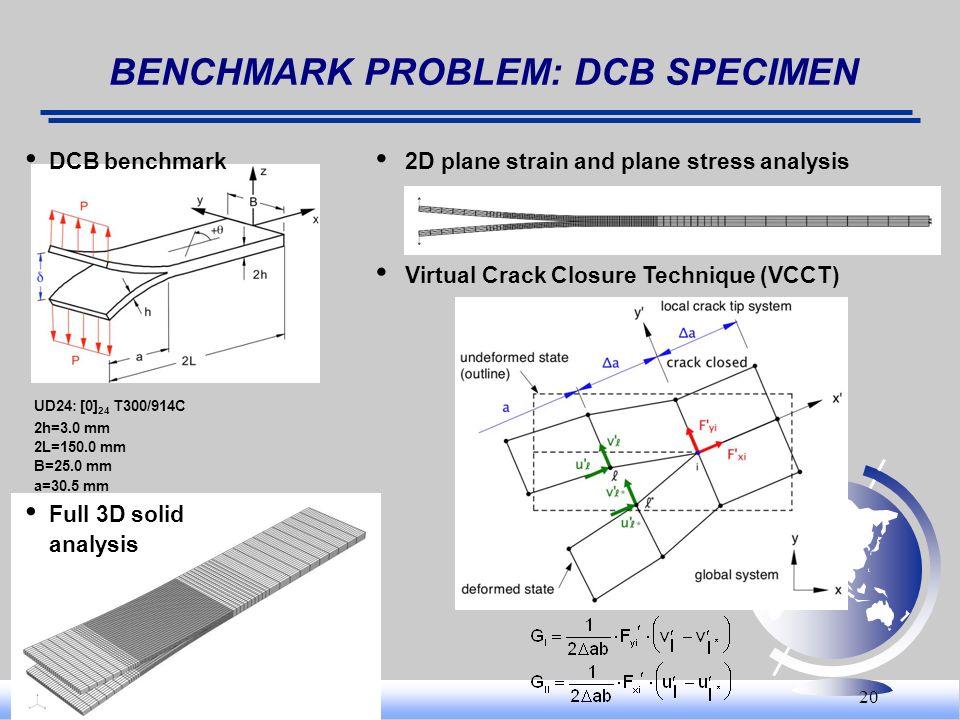 20 BENCHMARK PROBLEM: DCB SPECIMEN 2D plane strain and plane stress analysis Full 3D solid analysis DCB benchmark Virtual Crack Closure Technique (VCC