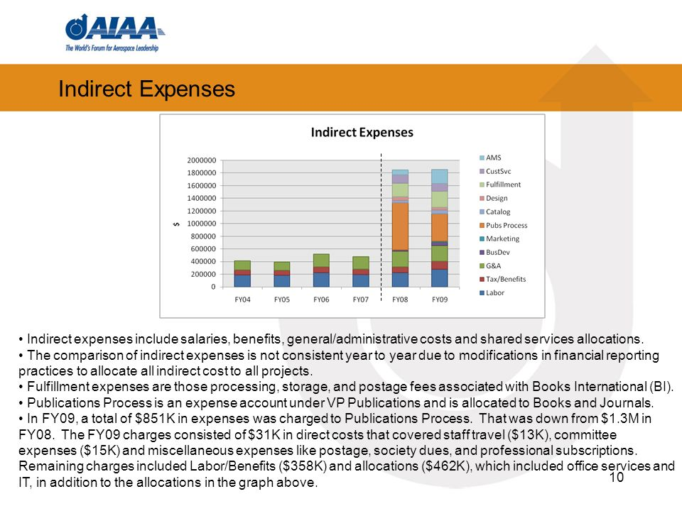 10 Indirect Expenses Indirect expenses include salaries, benefits, general/administrative costs and shared services allocations. The comparison of ind