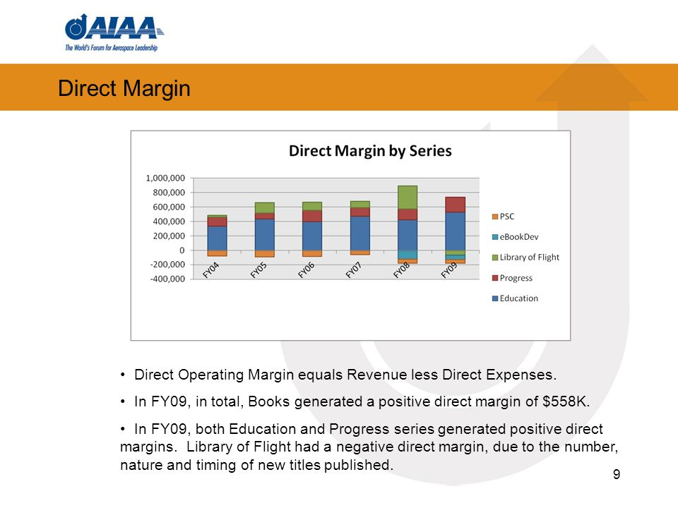 9 Direct Margin Direct Operating Margin equals Revenue less Direct Expenses. In FY09, in total, Books generated a positive direct margin of $558K. In
