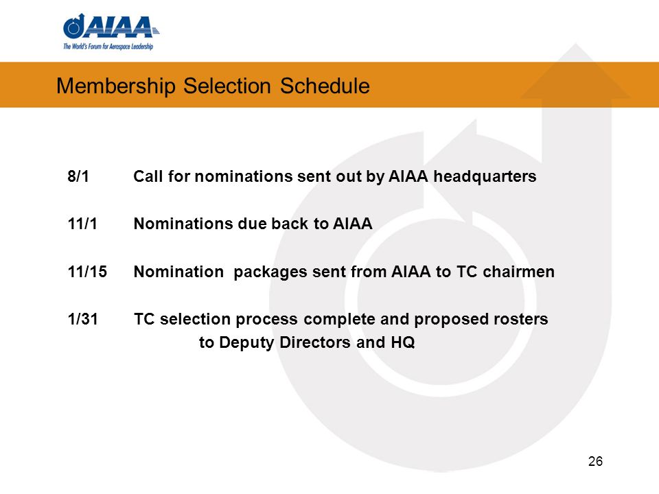 26 Membership Selection Schedule 8/1Call for nominations sent out by AIAA headquarters 11/1Nominations due back to AIAA 11/15Nomination packages sent from AIAA to TC chairmen 1/31TC selection process complete and proposed rosters to Deputy Directors and HQ