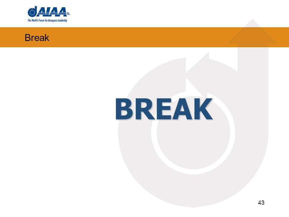 43 Break BREAK