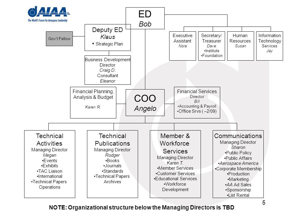 5 Staff Organization Communications Managing Director Sharon Public Policy Public Affairs Aerospace America Corporate Membership Production Marketing