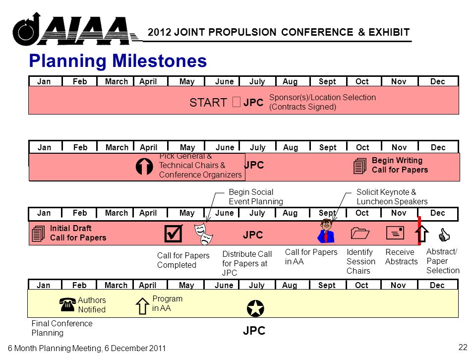 22 6 Month Planning Meeting, 6 December 2011 2012 JOINT PROPULSION CONFERENCE & EXHIBIT Planning Milestones Jan Feb March April May June July Aug Sept Oct Nov Dec START Sponsor(s)/Location Selection (Contracts Signed) Jan Feb March April May June July Aug Sept Oct Nov Dec Pick General & Technical Chairs & Conference Organizers Begin Writing Call for Papers JPC Final Conference Planning Authors Notified Program in AA Jan Feb March April May June July Aug Sept Oct Nov Dec Call for Papers Completed Call for Papers in AA Receive Abstracts Identify Session Chairs Abstract/ Paper Selection Distribute Call for Papers at JPC Begin Social Event Planning Solicit Keynote & Luncheon Speakers Jan Feb March April May June July Aug Sept Oct Nov Dec Initial Draft Call for Papers JPC