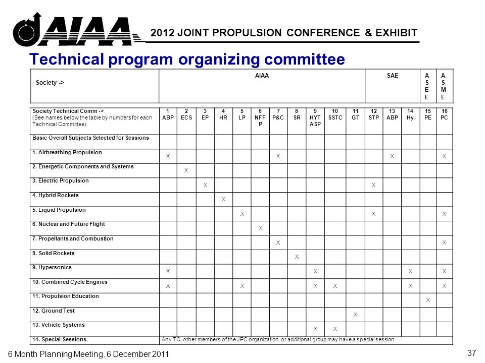 37 6 Month Planning Meeting, 6 December 2011 2012 JOINT PROPULSION CONFERENCE & EXHIBIT Technical program organizing committee Society -> AIAASAEASEEASEE ASMEASME Society Technical Comm -> (See names below the table by numbers for each Technical Committee) 1 ABP 2 ECS 3 EP 4 HR 5 LP 6 NFF P 7 P&C 8 SR 9 HYT ASP 10 SSTC 11 GT 12 STP 13 ABP 14 Hy 15 PE 16 PC Basic Overall Subjects Selected for Sessions 1.