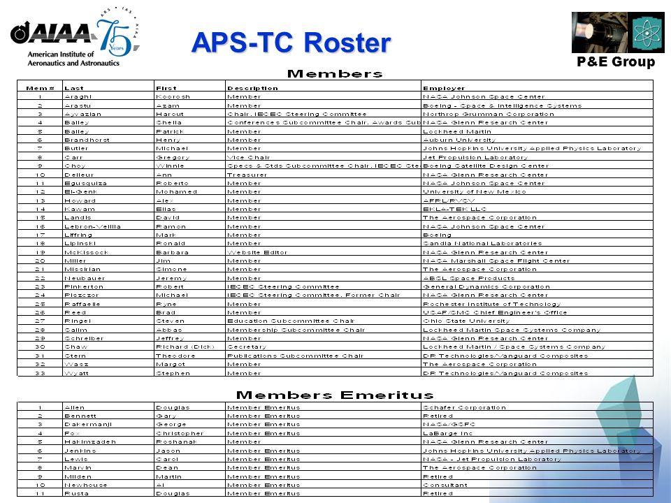 P&E Group APS-TC Roster
