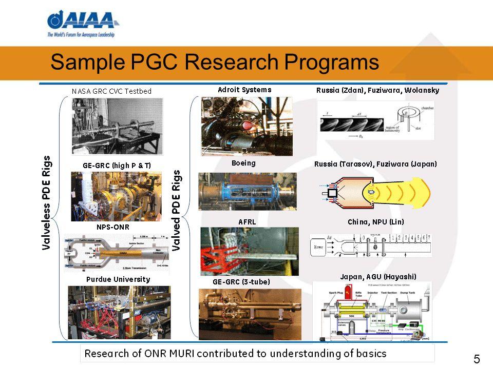 5 Sample PGC Research Programs