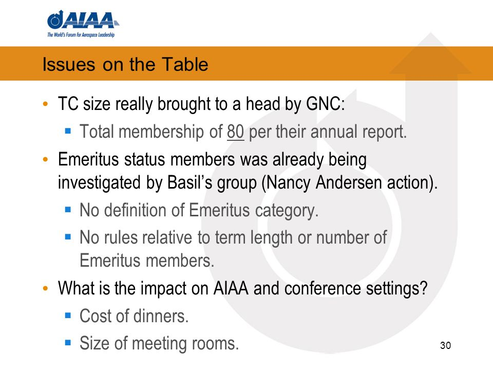 30 Issues on the Table TC size really brought to a head by GNC: Total membership of 80 per their annual report.